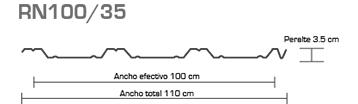 lamina Ternium rn100